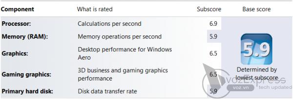 Lenovo ThinkPad W510 - Quyền lực trong thế giới số