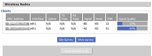 Zamzom wireless network tool key generator