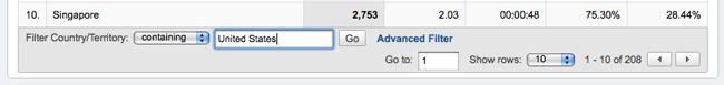Google Panda - Thuật toán cho thứ hạng thật? (P.1)