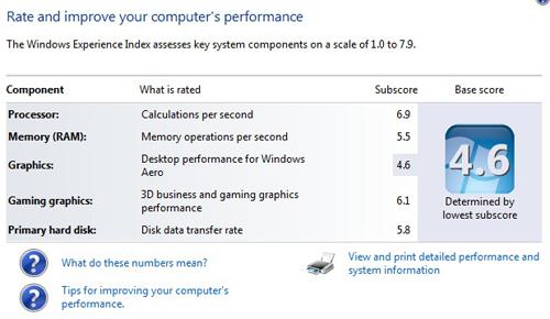 Chấm điểm bằng Windows Experience Index.